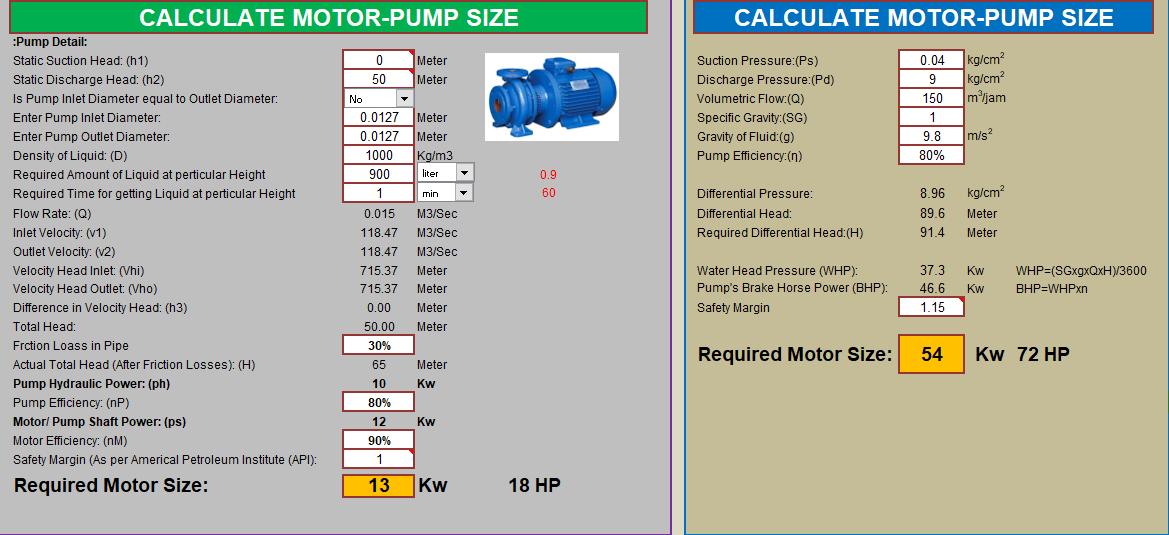 2 pump size