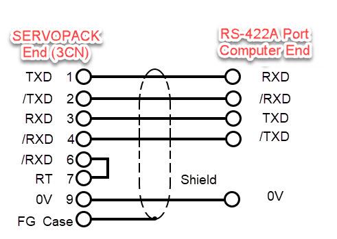 Servopack pc rs422a