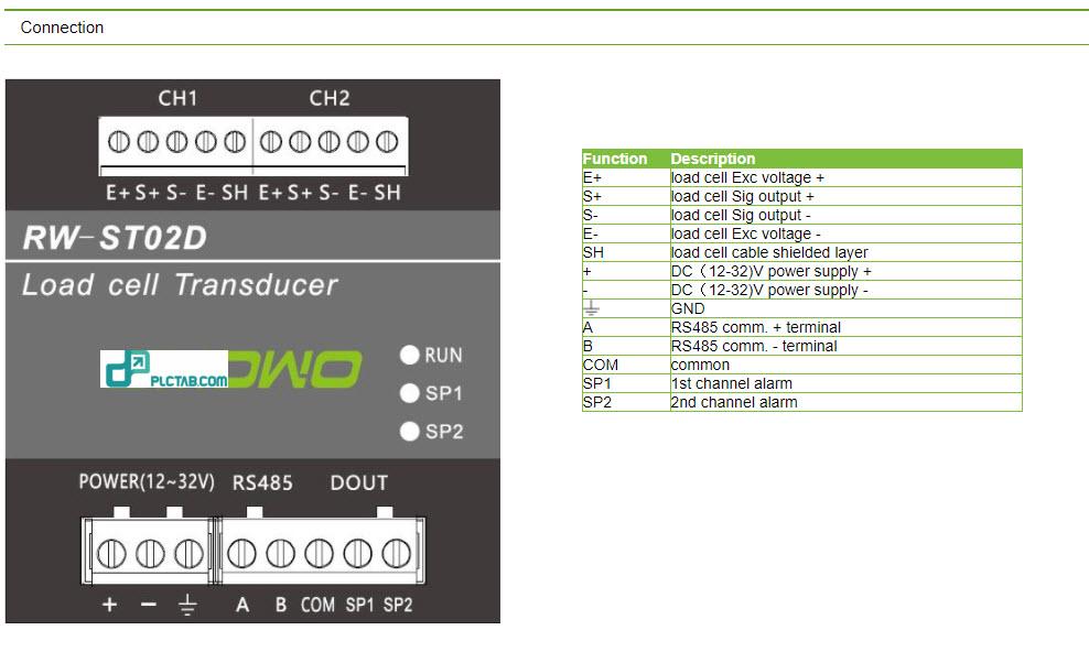 Bộ đọc 2 kênh Loadcell độ chính xác cao 24bit truyền thông rs485 RW ST02D đầu cân 2 kênh RW ST02D 7