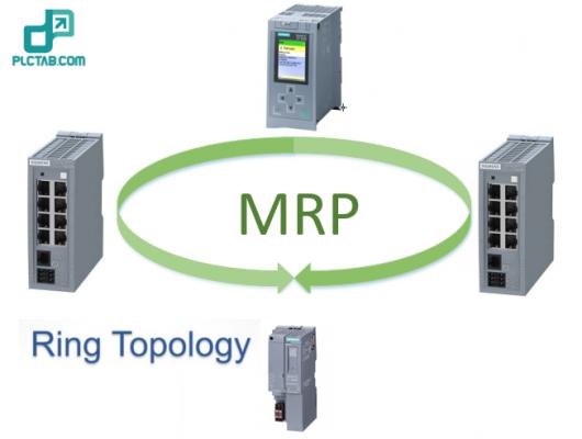 mrp ring network 20