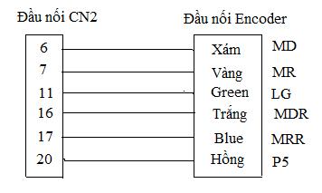 mrj2s cn2