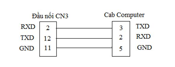mrj2s cn3